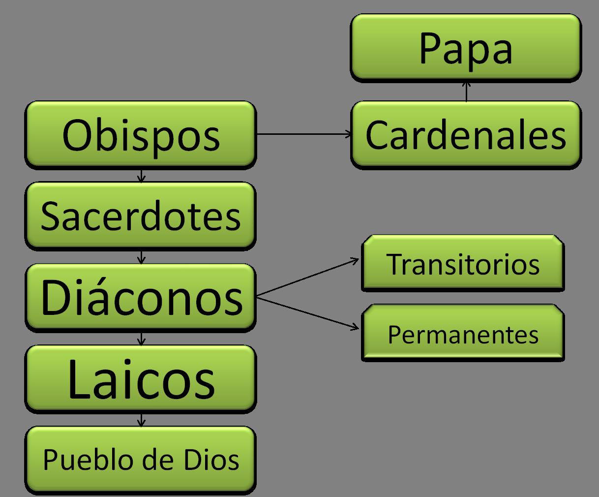 catecismo de la iglesia catolica libro pdf