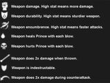 Weapons in Warrior Within