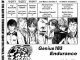 Midoriyama vs Seigaku