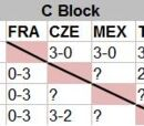 Mexico vs Taiwan
