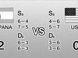 Spain vs USA
