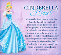Cinderella profile