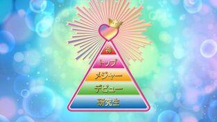 640px-Prad5-02-idol-ranking