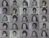 List Of Inmates