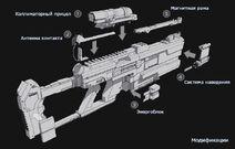 WeaponMods-ru