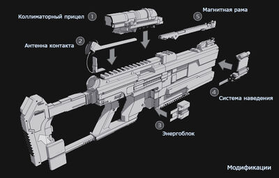 WeaponMods-ru
