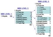 WbsConstruction