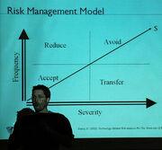 Joel on Risk Management Model- Frequency over Severity - Reduce, Avoid, Accept, Transfer, money $- Technology-Related Risk Analysis for the University of Washington, Seattle, Washington, USA