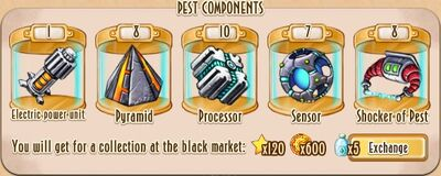 Collections - Pest Components