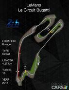 LeMans - Le Circuit Bugatti