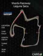 Mazda Raceway Leguna Seca