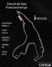 Circuit de Spa – Francorchamps