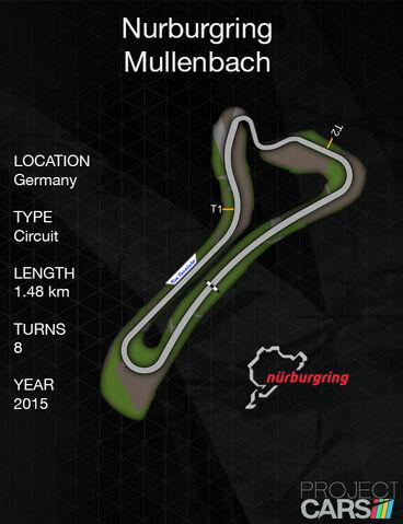 File:Nürburgring Müllenbach.jpg