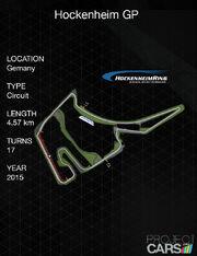 Hockenheim GP