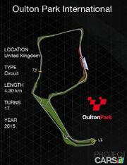 Oulton Park International