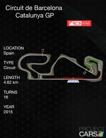 File:Circuit de Barcelona – Catalunya GP.jpg