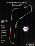 Autodrome Nazionale Monza GP