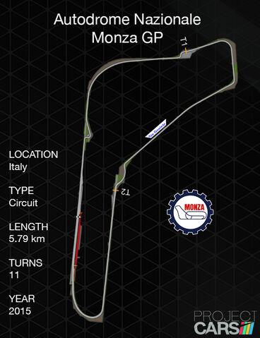 File:Autodrome Nazionale Monza GP.jpg