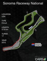 Sonoma Raceway National