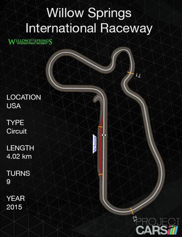 File:Willow Springs International Raceway.jpg
