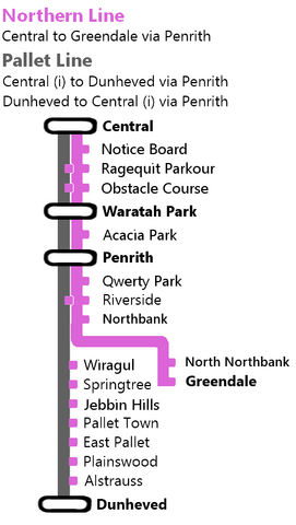 File:Northern Region Diagram.png