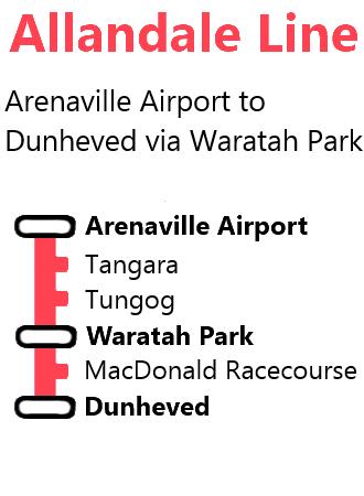 File:Allandale Line.png