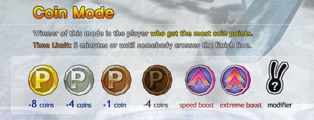 File:Coin mode.png