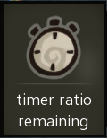 Timer ratio remaining