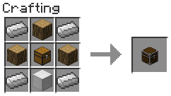 Recipe reinforced chest