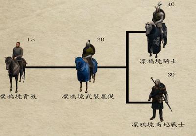 凜鴉王國貴族兵(3.9.4)