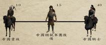 帝國貴族兵(3.9.4)