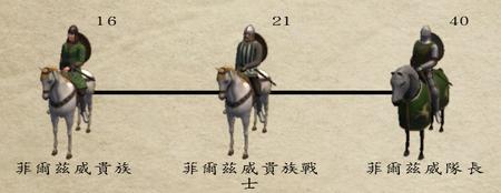 菲爾茲威貴族兵(3.9.4)
