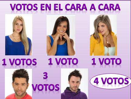 File:Cara a Cara1.png