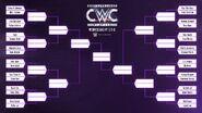WWE Cruiserweight Classic 2016 Bracketology