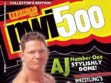 2010 PWI Top 500 Wrestlers