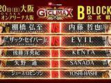 NJPW G1 Climax 2020 - Night 2