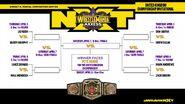 WWE UK Championship Invitational Tournament (2018)