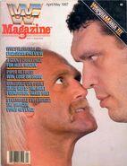 April 1987 - Vol. 6, No. 3