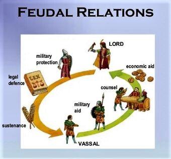 Real Prydain: Feudalism | Prydain Wiki | Fandom