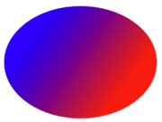 Blue-to-red
