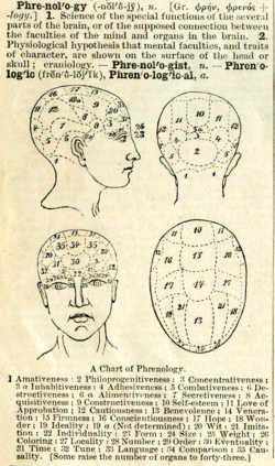 1895-Dictionary-Phrenolog