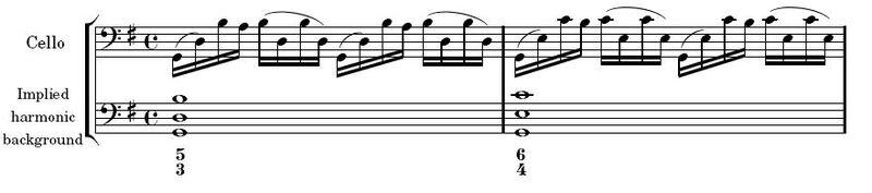 Bach cello harmony