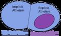 AtheismImplicitExplicit3.png