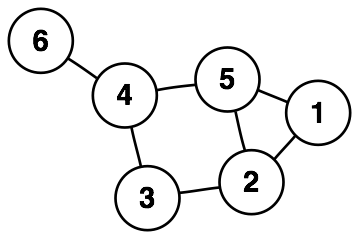 Graph theory | Psychology Wiki | FANDOM powered by Wikia