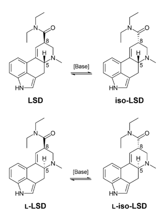 Lysergic acid diethylamide | Psychology Wiki | FANDOM