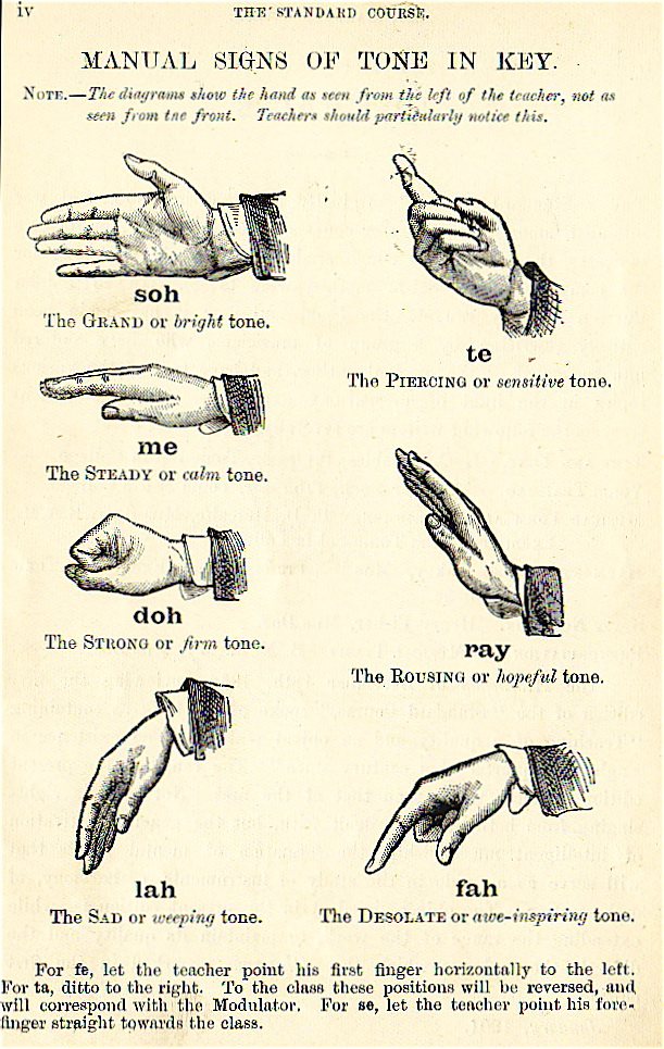 Hand Signs And What They Mean Vice Lords Hand Signs And What They