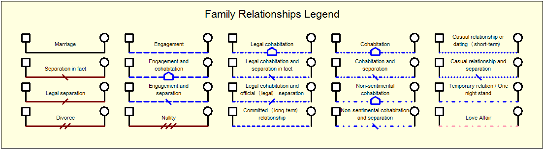 Image Family Rel2g Psychology Wiki Fandom Powered By Wikia