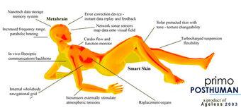 Transhumanism | Psychology Wiki | FANDOM powered by Wikia