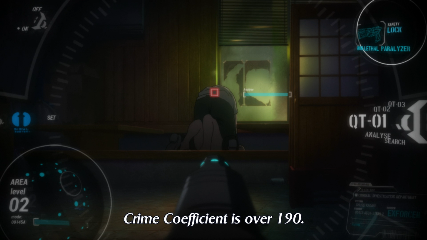 Crime Coefficient Index Psycho Pass Wiki Fandom Powered By Wikia