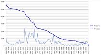 Gráfico-SWW 06-dez14
